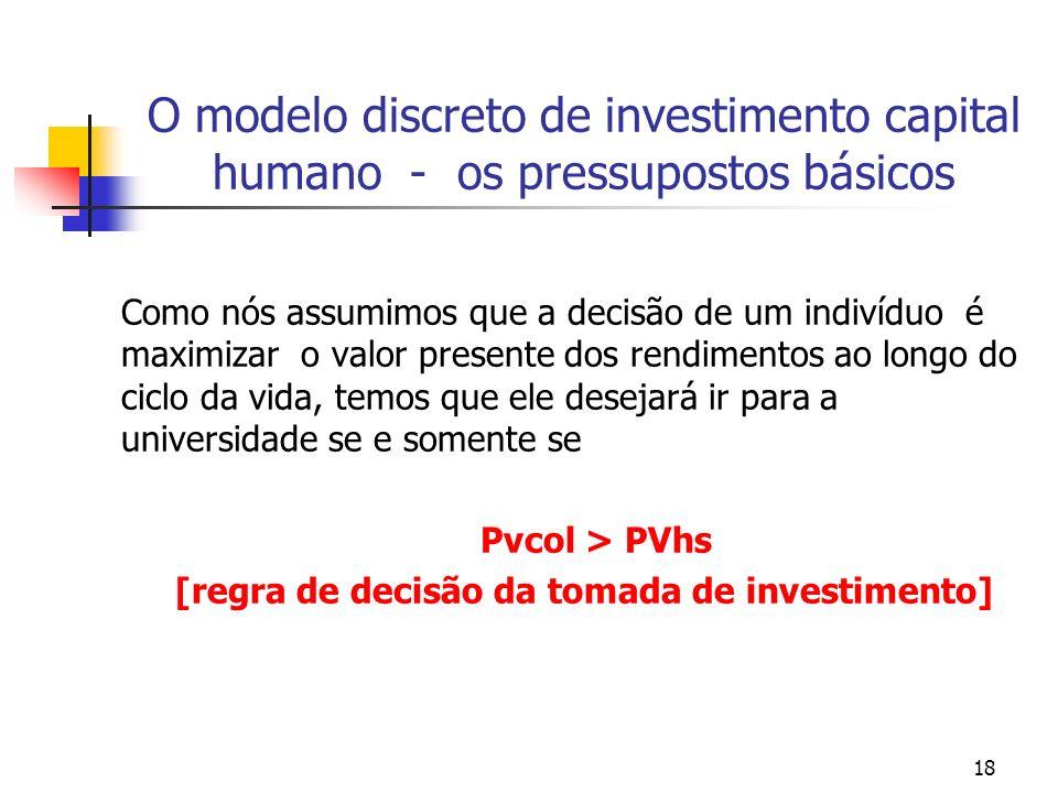 [regra de decisão da tomada de investimento]